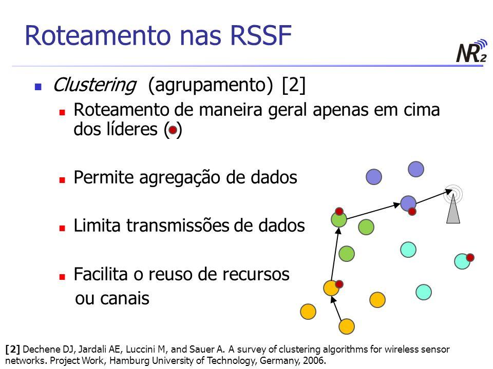 Roteamento nas RSSF Clustering (agrupamento) [2]